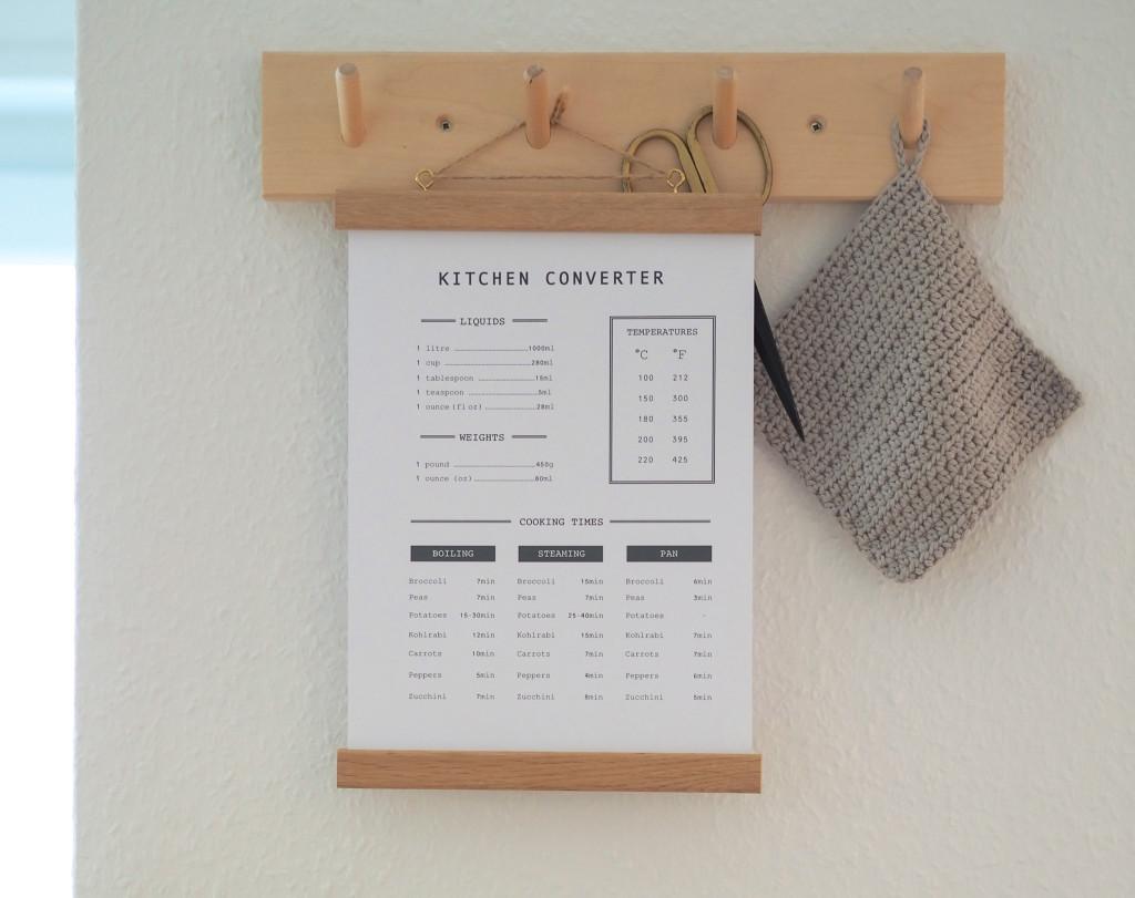 Kitchen Converter Guide Poster kostenlos Titelbild