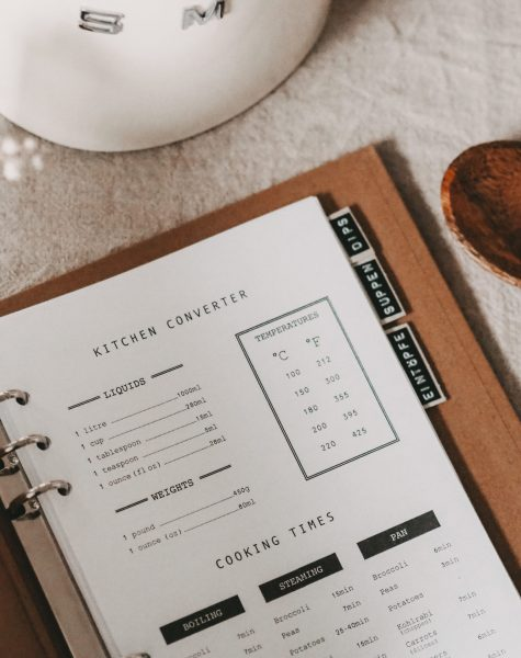 Kitchen Converter Free Printable